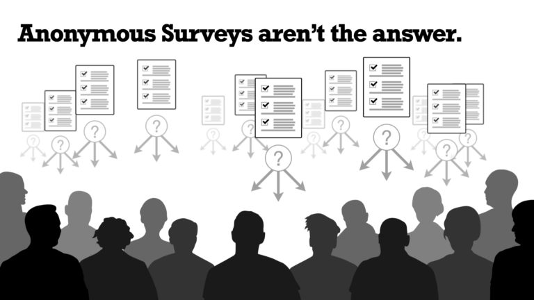 Anonymous surveys do not provide the necessary information for targeted interventions.