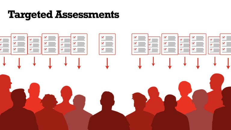Targeted assessments provide the feedback necessary create positive employee experiences in a highly targeted way.